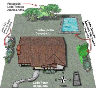 Feng shui y el jard n cinco elementos for Arbol del fuego jardin