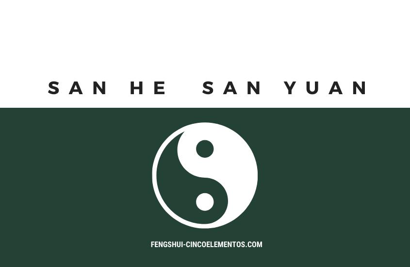 Escuelas de Feng Shui San He y San Yuan