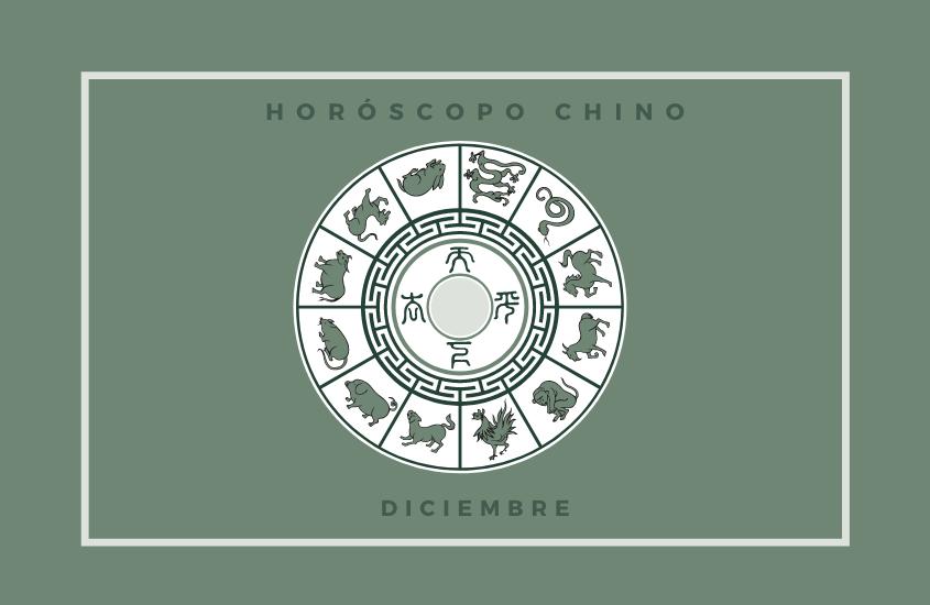 Horóscopo Chino Diciembre 2020