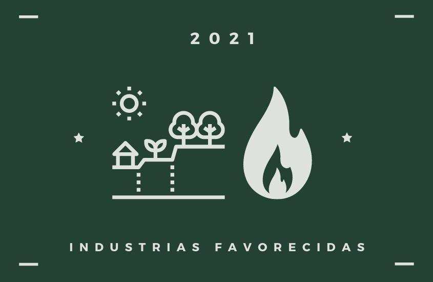 Industrias Favorecidas en el 2021