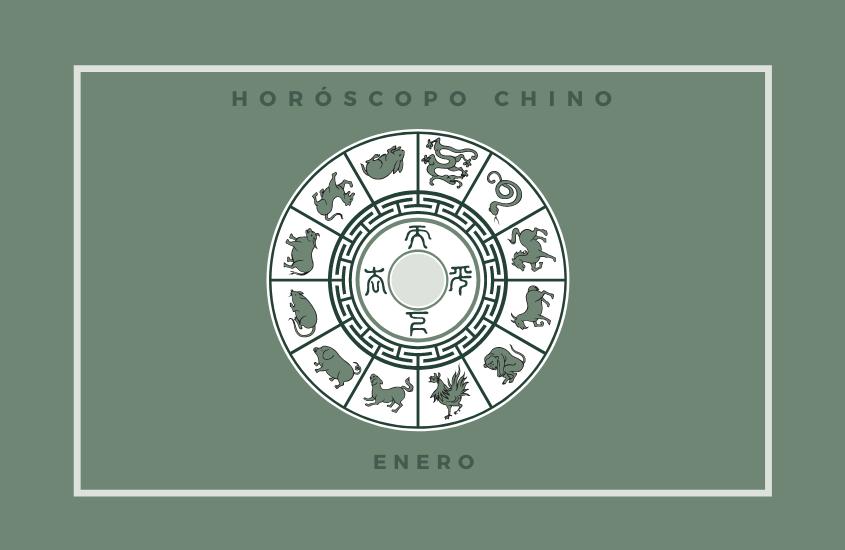 Horóscopo Chino Enero 2021