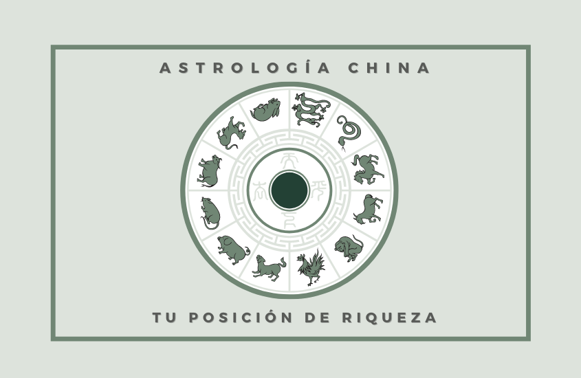 Tu ubicación de Riqueza con Astrología China