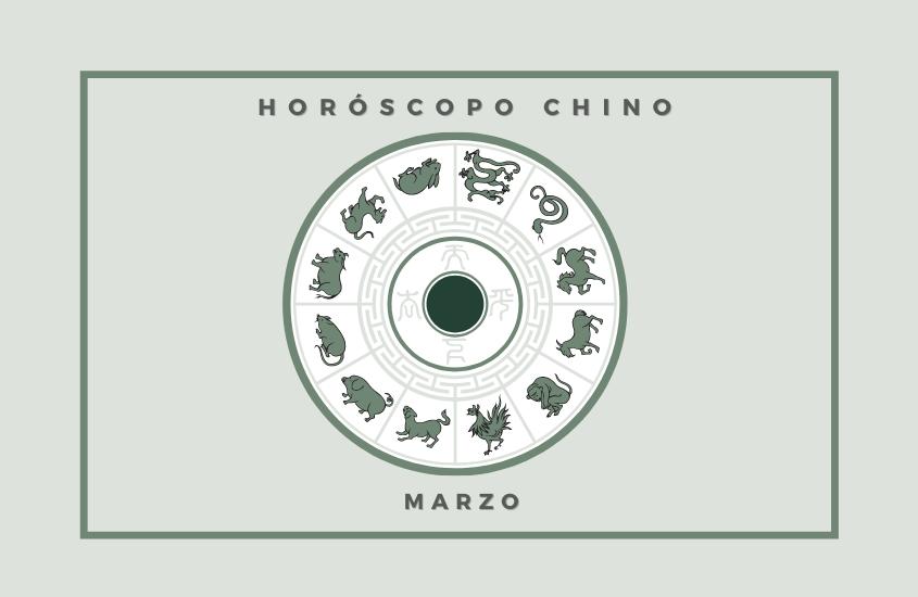 Horóscopo Chino Marzo 2021