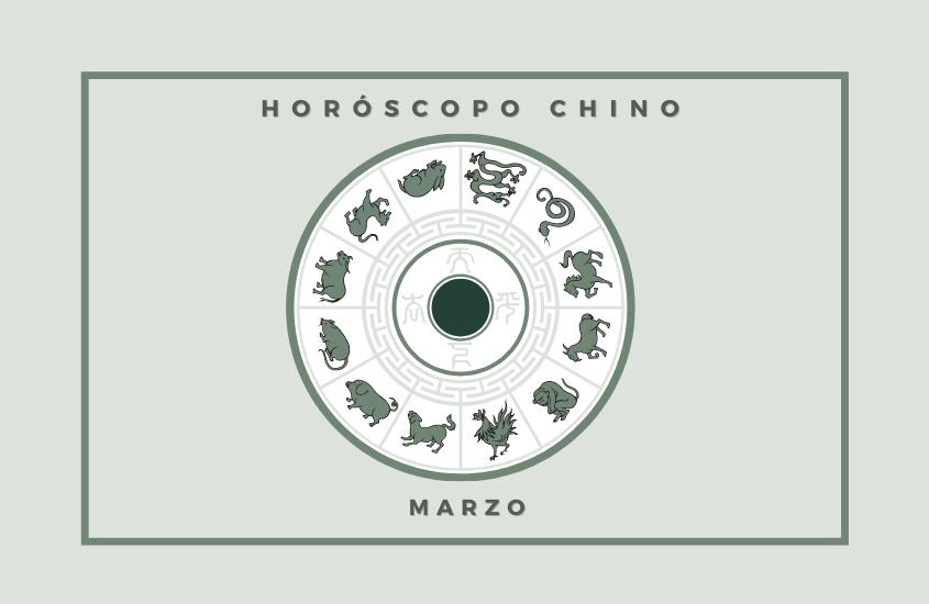 Horóscopo Chino Abril 2021